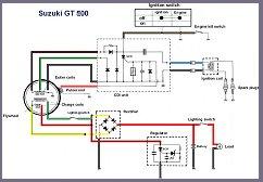 gw_9456] suzuki t500 wiring diagram download diagram  www mohammedshrine librar wiring 101