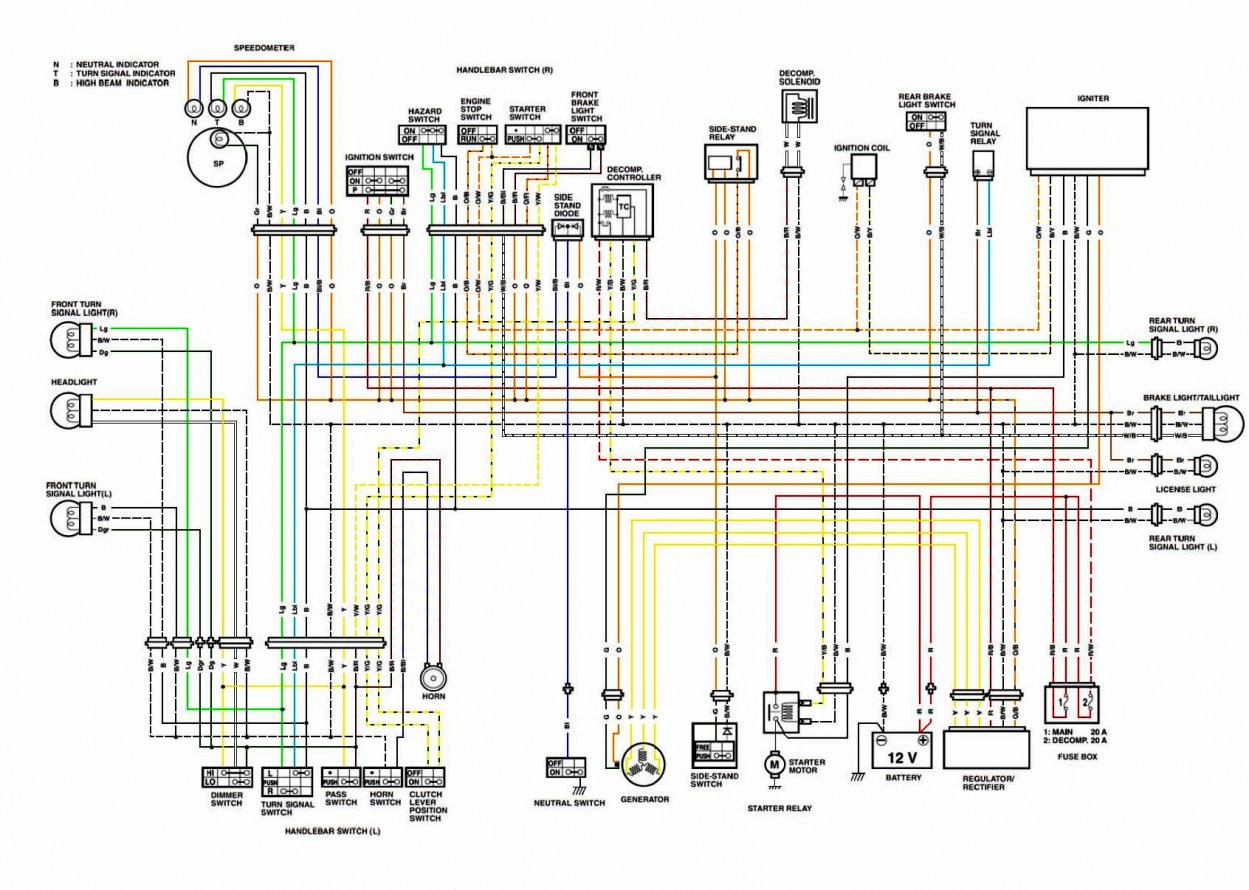 suzuki king quad wiring diagram - wiring diagram pure-ware-b -  pure-ware-b.cinemamanzonicasarano.it  cinemamanzonicasarano.it