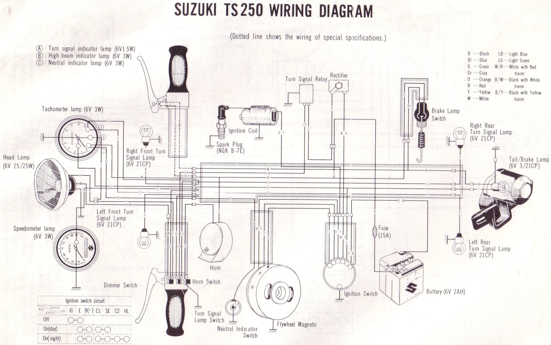 suzuki rv 50 wiring diagram suzuki t250 wiring diagram wiring diagram data  suzuki t250 wiring diagram wiring