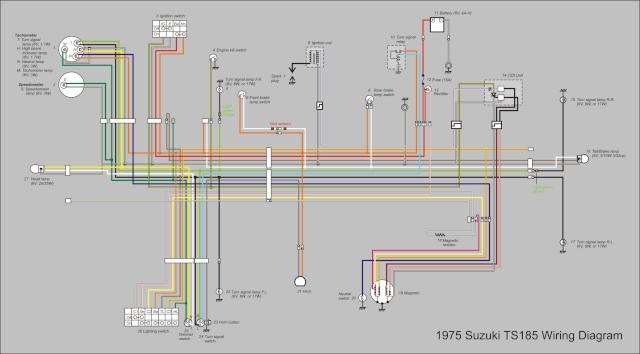 suzuki ts185 wiring diagram | produced wiring diagram -  produced.nephrotete.de  nephrotete.de
