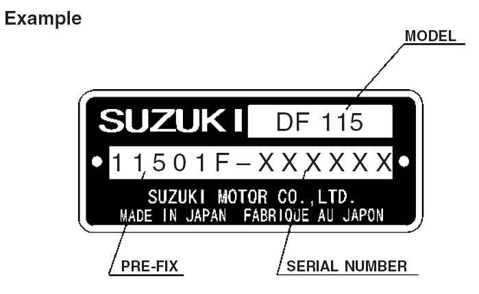Peachy Suzuki Outboard Serial Number Location And Model Identification Wiring Cloud Ittabisraaidewilluminateatxorg