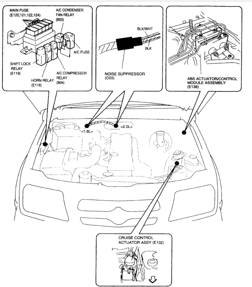 Awe Inspiring Main Fuse Box 1999 Vitara Wiring Diagram Wiring Cloud Uslyletkolfr09Org