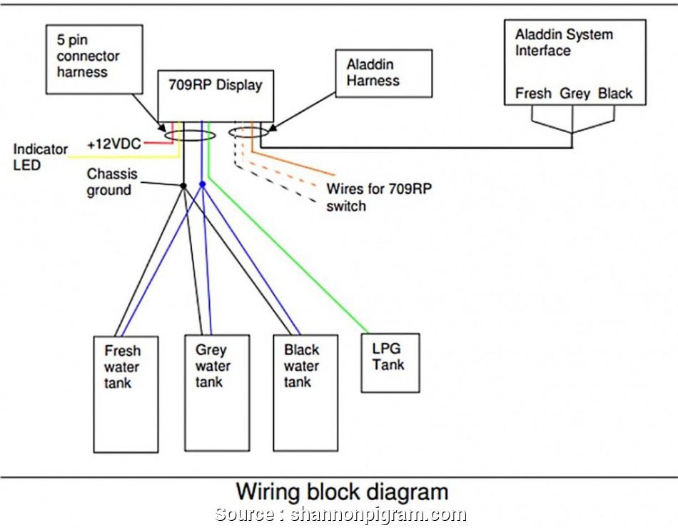 Incredible Security Camera Wire Color Diagram Top Wiring Diagram Security Wiring Cloud Mousmenurrecoveryedborg