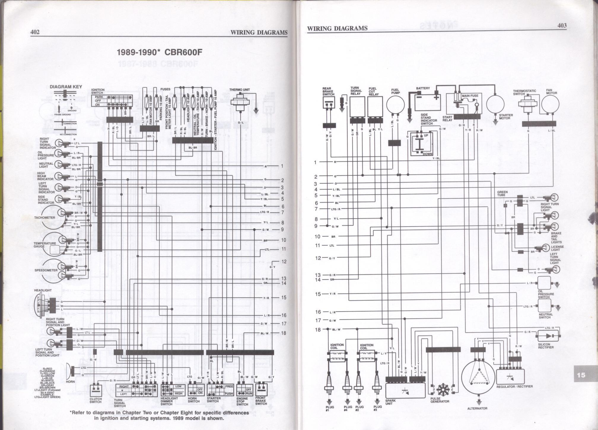 99 Honda Cbr 600 F4 Wiring Diagram