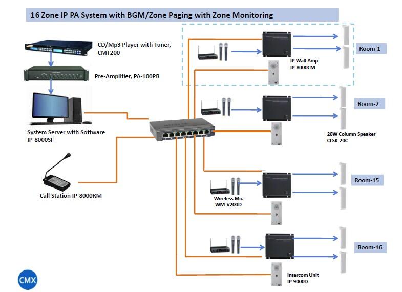 Public Address System Wiring Diagram - Wiring Boat Stereo Diagram -  subaruoutback.yenpancane.jeanjaures37.fr   Public Address System Wiring Diagram      Wiring Diagram Resource
