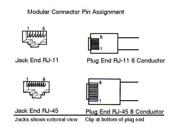 Ot 3609 Rj11 To A Rj45 Schematic And Wiring Diagram Wiring Diagram