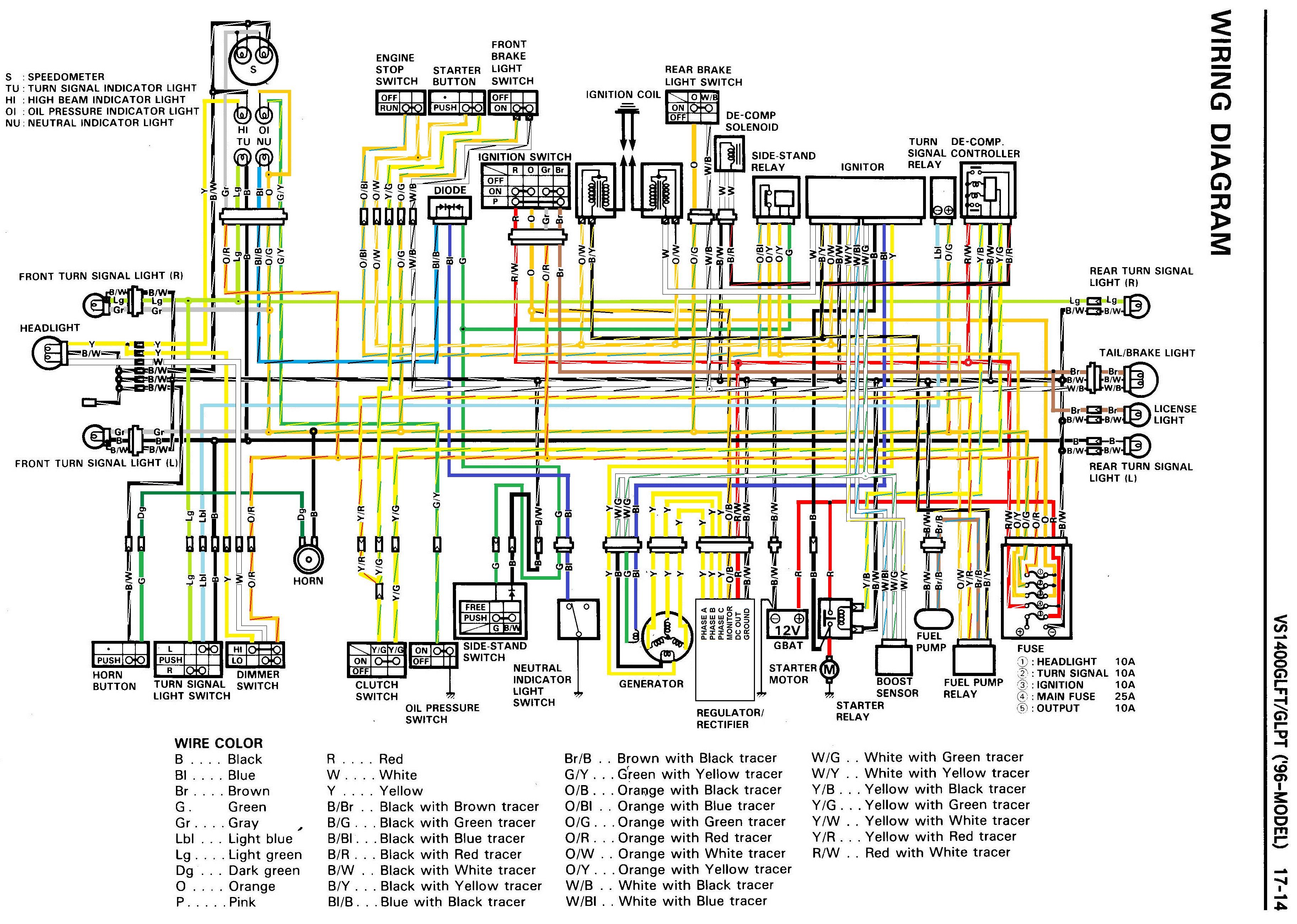 [EQHS_1162]  LN_6784] John Deere 4020 Wiring Diagram John Deere 4440 Tractor Wiring  Diagram Download Diagram | Wiring Schematic For 4440 John Deere |  | Rous Zidur Cular Trons Mohammedshrine Librar Wiring 101