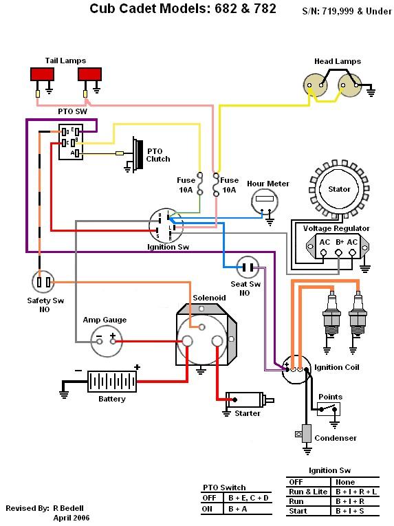 RG_1185] Cub Cadet Ignition Switch Wiring Diagram Free DiagramOsuri Emba Mohammedshrine Librar Wiring 101