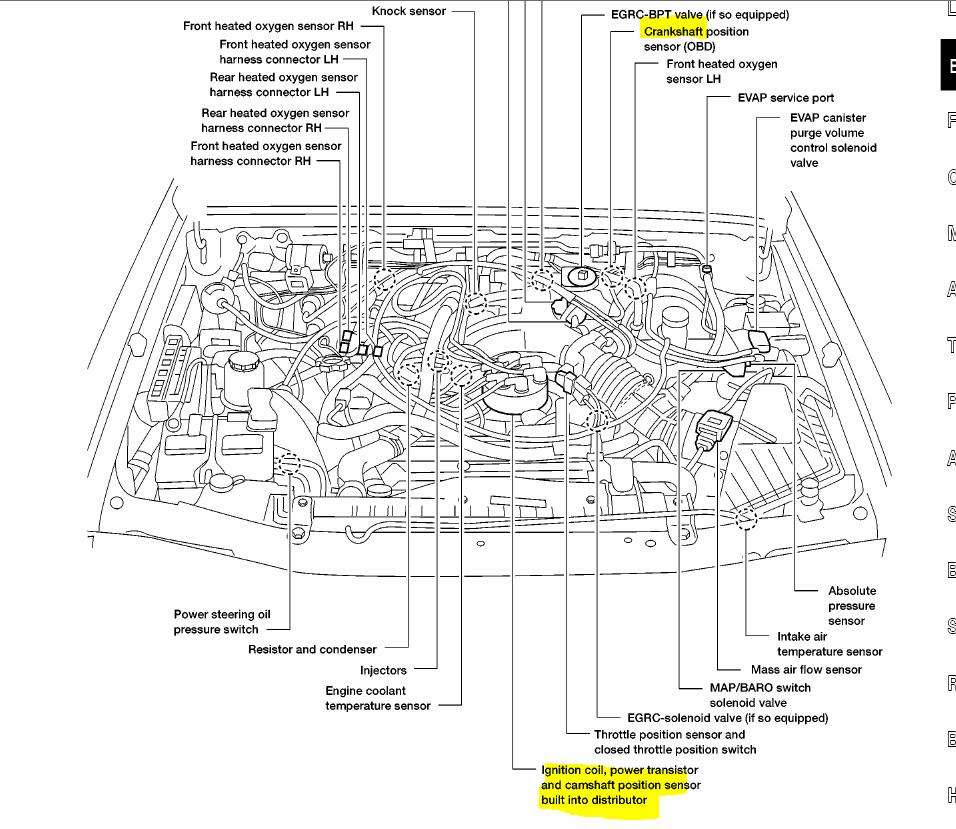 RX_7937] Nissan Xterra Engine Diagram Download Diagram 2004 Xterra Engine Diagram Benkeme Inrebe Mohammedshrine Librar Wiring 101