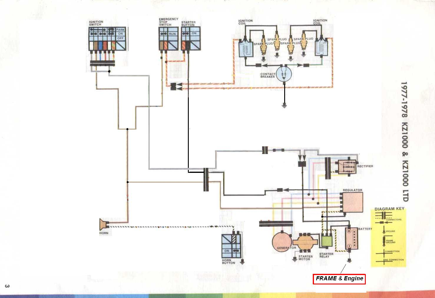 [EQHS_1162]  YR_6276] Kzrider Archives Wiring Diagram For Z650 Kawasaki Kz Motorcycles | Kz650 Wiring Diagram |  | Unre Trua Odga Mohammedshrine Librar Wiring 101