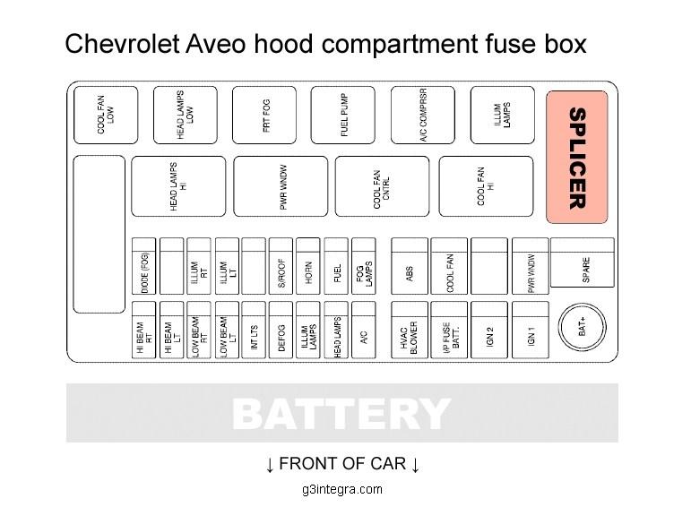 [DIAGRAM_09CH]  HM_4992] 2011 Aveo Fuse Diagram | Chevrolet Aveo Fuse Box Diagram |  | Gue45 Ologi Emba Mohammedshrine Librar Wiring 101