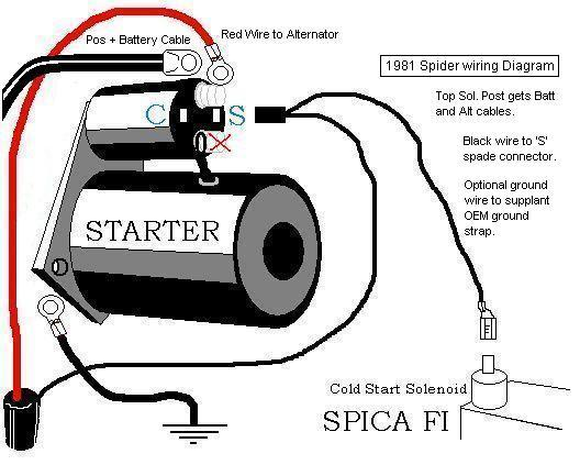 1998 Ford Expedition Starter Wiring Diagram - Wiring Diagram Direct  bland-tiger - bland-tiger.siciliabeb.it | Wiring Diagram For 1998 Ford Expedition |  | bland-tiger.siciliabeb.it