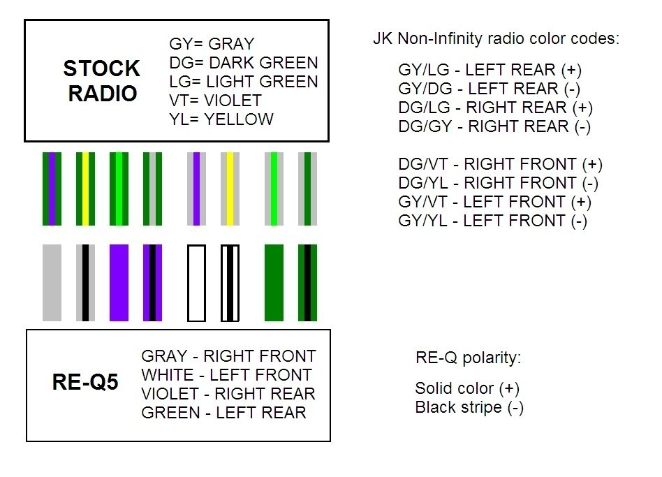 Jeep Liberty Wiring Color Coding -3 Wire Gm Alternator Cs130 Wiring Diagram  | Begeboy Wiring Diagram Source | 2005 Jeep Liberty Radio Wiring Diagram |  | Bege Wiring Diagram - Begeboy Wiring Diagram Source
