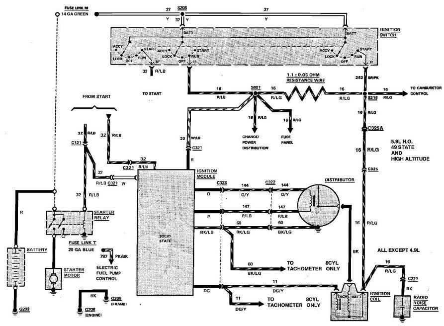 86 Ford F 150 Wiring - Warn Series 12 Wiring Diagram -  ace-wirings.ajingemut.decorresine.itWiring Diagram Resource