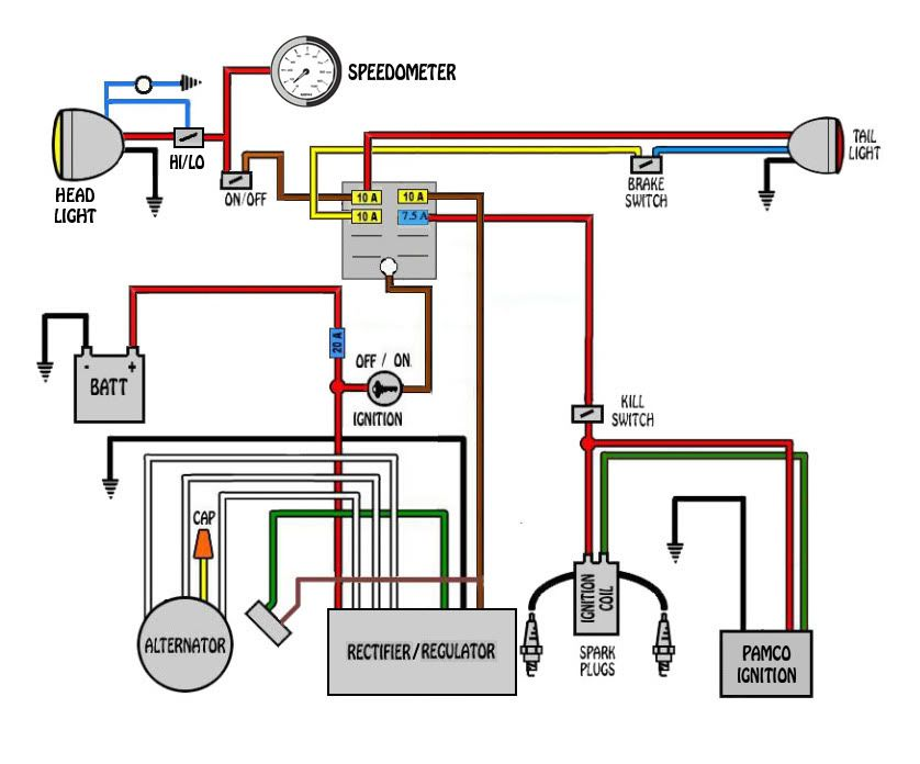 [SCHEMATICS_4JK]  EF_9601] Electrical Wiring Diagrams For Motorcycles Free Diagram | Zero Motorcycle Wiring Diagram |  | Unho Wedab Mohammedshrine Librar Wiring 101