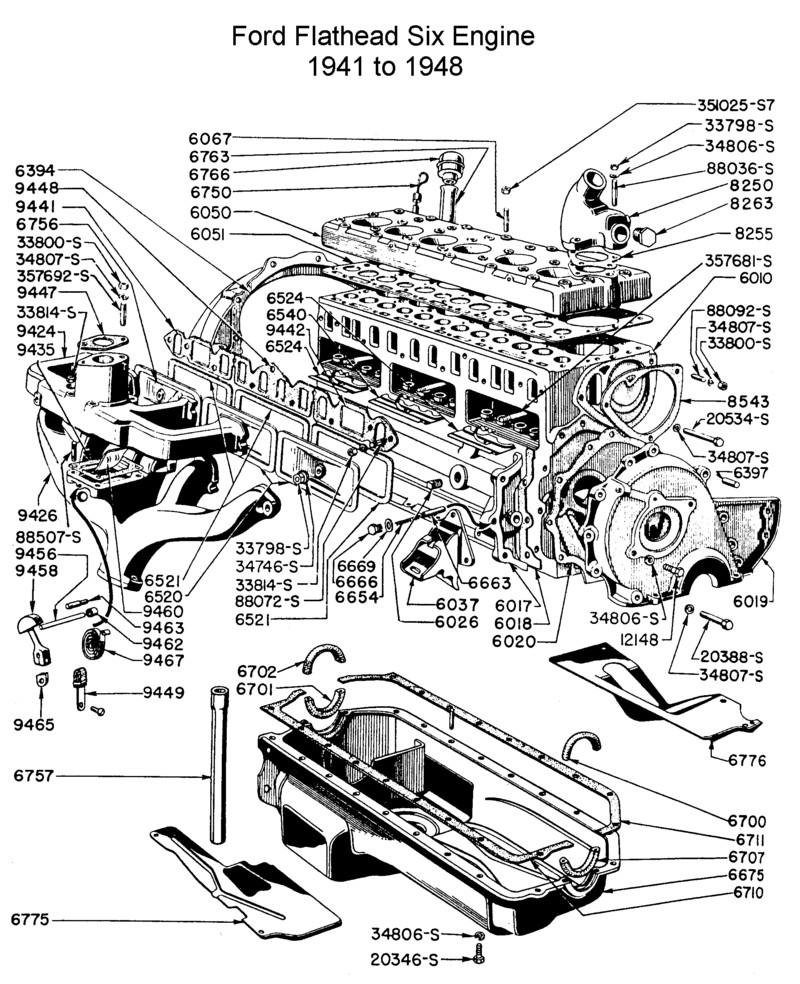ford 4 6 v8 engine diagram cd 6984  flathead v8 engine exploded diagram download diagram  flathead v8 engine exploded diagram
