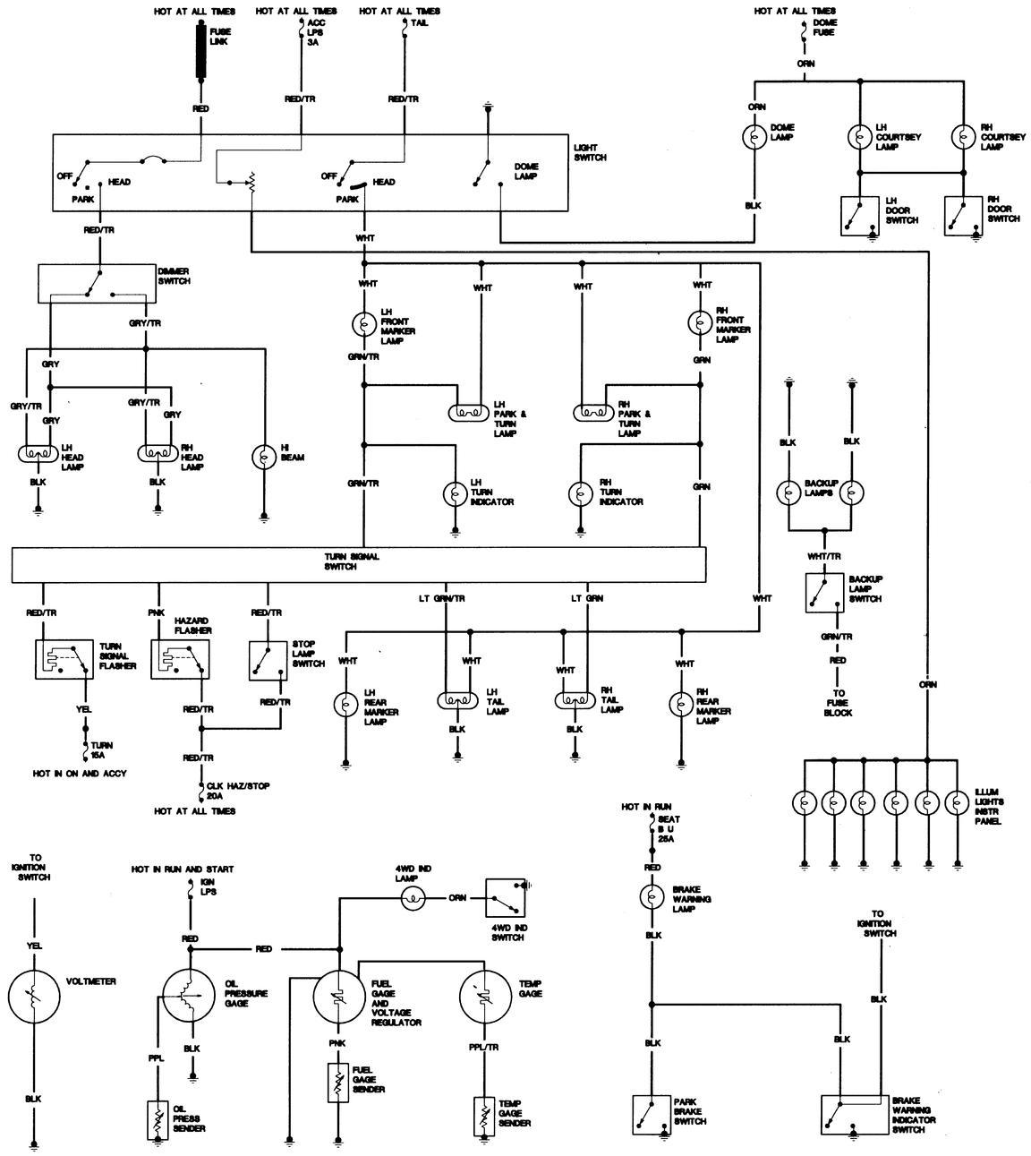 [DIAGRAM_38YU]  CT_3339] 1973 Jeep Cj5 Wiring Diagram Moreover 1975 Jeep Cj5 Wiring Diagram  Free Diagram | Wiring Diagram For 78 Cj5 Jeep |  | Unec Cette Mohammedshrine Librar Wiring 101