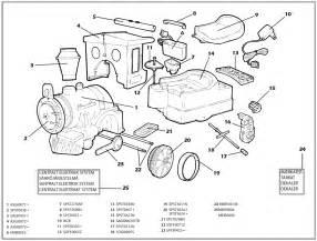 Enjoyable Car Engine Diagram With Labels Similiar Engine Illustration Keywords Wiring Cloud Licukosporaidewilluminateatxorg