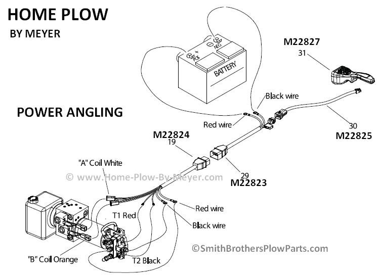 Swell Meyer E 47 Plow Wiring Diagram Wiring Diagrams For Your Car Or Truck Wiring Cloud Hisonepsysticxongrecoveryedborg