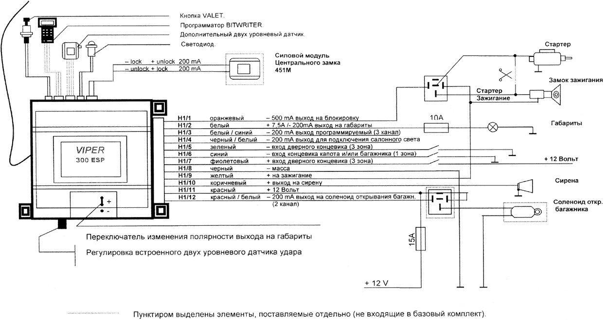 XC_4306] Viper Car Alarm Wiring Diagram Car Alarm Wiring Car Alarm WiringTzici Inama Mohammedshrine Librar Wiring 101