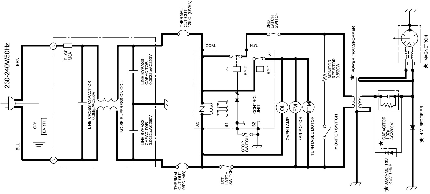 [CSDW_4250]   TX_4087] Electrical Wiring Diagrams For Microwave Wiring Diagram | Apollo Microwave Wiring Diagram |  | Plan Wigeg Mohammedshrine Librar Wiring 101