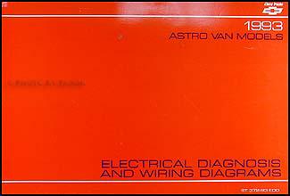 Phenomenal 1993 Chevy Astro Van Wiring Diagram Manual Original Wiring Cloud Hisonepsysticxongrecoveryedborg