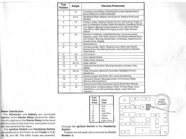 1995 Lincoln Mark Viii Fuse Box - 1987 Dodge W250 Wiring Diagram for Wiring  Diagram SchematicsWiring Diagram Schematics
