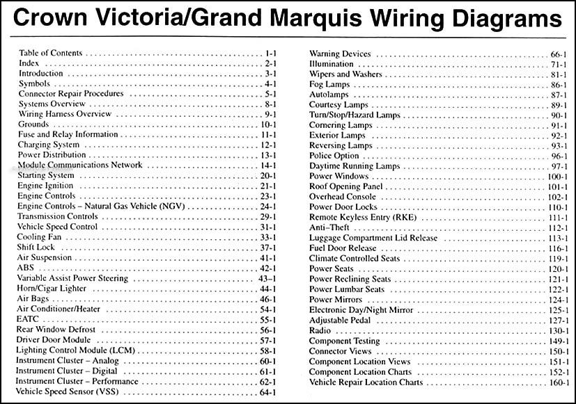 crown vic seat wiring diagram ford crown victoria radio wiring diagram wiring diagram data  ford crown victoria radio wiring