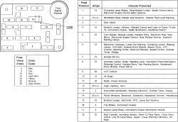 [SCHEMATICS_4HG]  SW_0863] 1996 Crown Victoria Fuse Box | 1996 Ford Crown Vic Fuse Box |  | Xolia Abole Xeira Mohammedshrine Librar Wiring 101