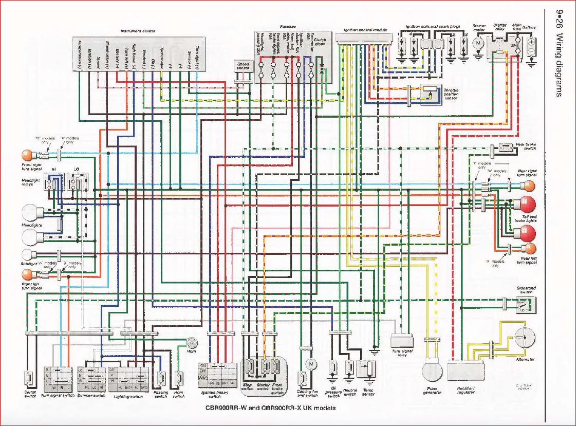 2001 Honda Cbr 929 Wiring Diagram - Wiring Diagram