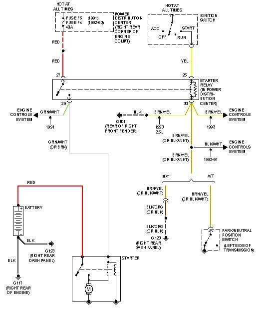 Brilliant 93 Jeep Wrangler Wiring Diagram Wiring Diagram Wiring Cloud Orsalboapumohammedshrineorg