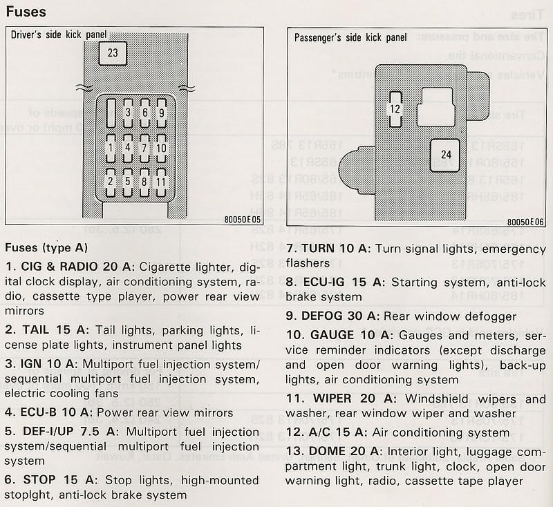 prizm fuse diagram for 1995 | cable-recessi all wiring diagram -  cable-recessi.apafss.eu  apafss.eu