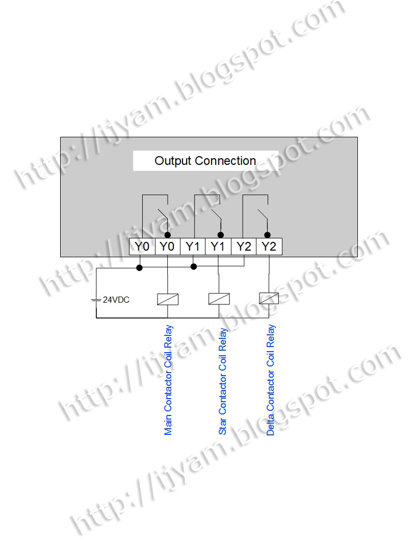 Pleasing Star Delta Wiring Diagram Plc Basic Electronics Wiring Diagram Wiring Cloud Ittabpendurdonanfuldomelitekicepsianuembamohammedshrineorg