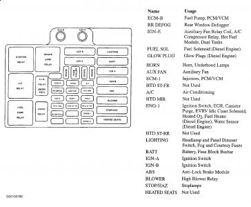 YL_6416] 1500 Wiring Diagram As Well 1993 Chevy Silverado 1500 Fuse Box  Diagram Free DiagramMonoc Exmet Mohammedshrine Librar Wiring 101