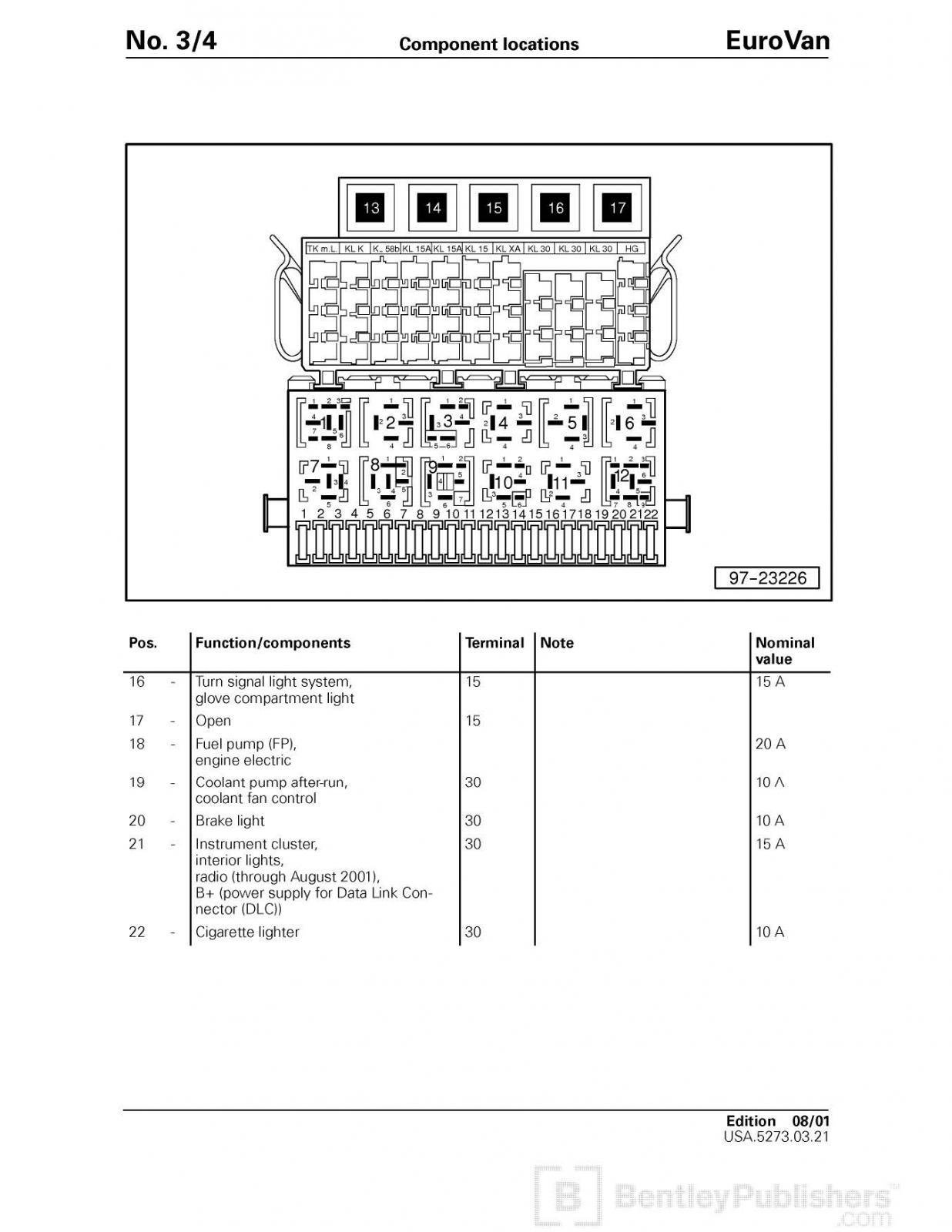 Pleasant 93 Eurovan Wiring Diagram Wiring Diagram Document Guide Wiring Cloud Hemtegremohammedshrineorg