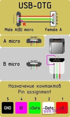 4 Pin Micro Usb Wiring Diagram from static-cdn.imageservice.cloud