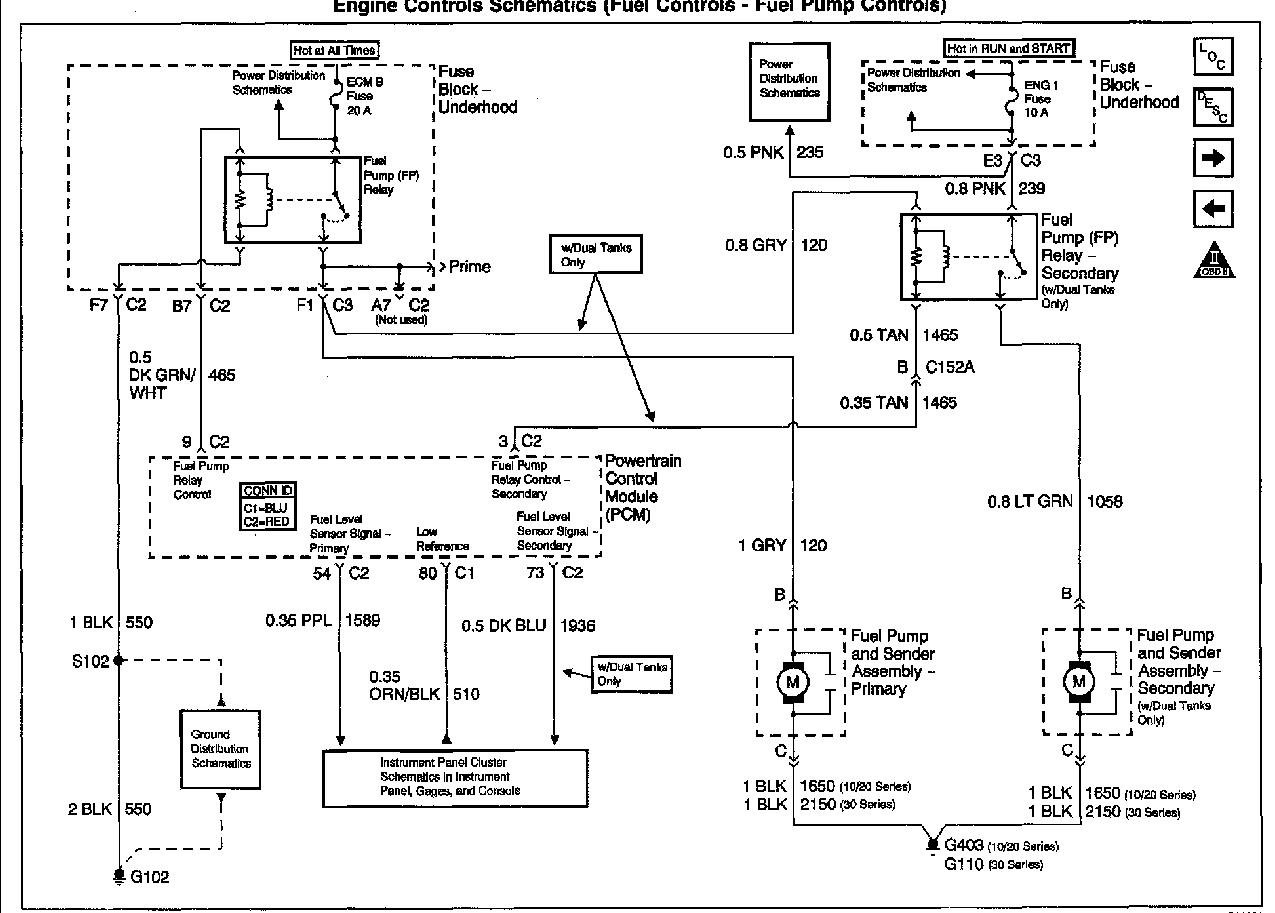 wiring diagram for 1999 gmc yukon - wiring diagram tags calf-terms-a -  calf-terms-a.discoveriran.it  discoveriran.it
