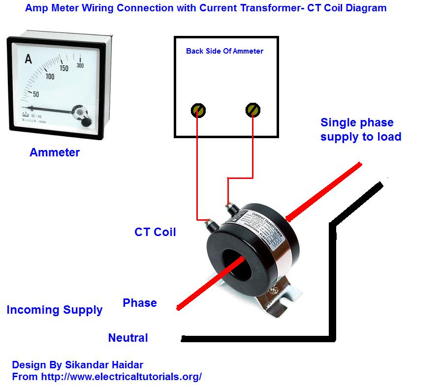 sh_8139] amp meter wiring diagram usefulldatacom ammeter schematic and  schematic wiring  gue45 umng mohammedshrine librar wiring 101