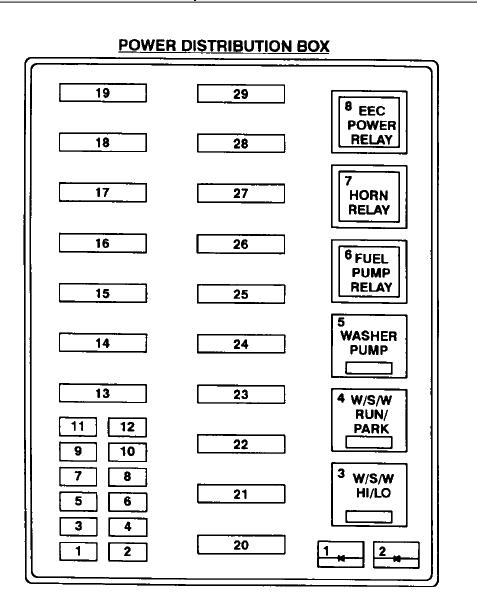 Excellent 1998 Ford F 250 Fuse Box Diagram Customize Wiring Diagram Wiring Cloud Biosomenaidewilluminateatxorg