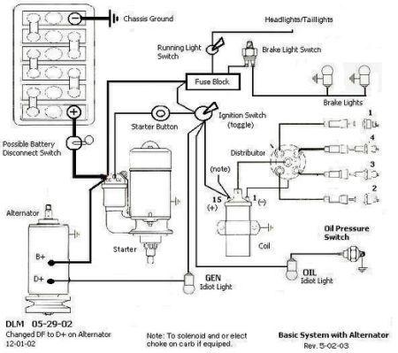 Pleasant Vw Trike Wiring Harness Basic Electronics Wiring Diagram Wiring Cloud Faunaidewilluminateatxorg