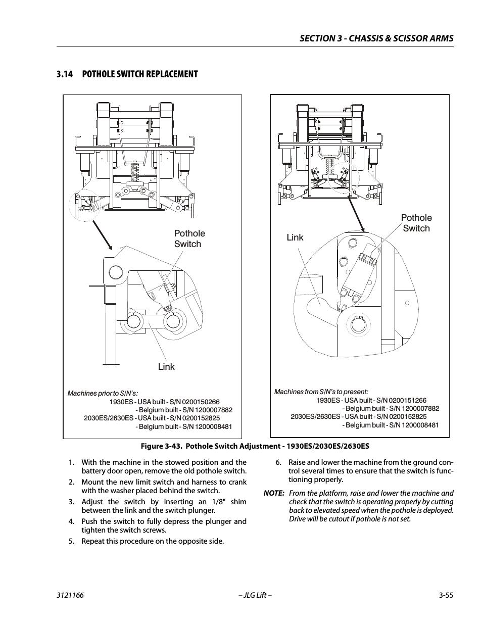 XH_1263] Jlg Wiring Schematics Schematic WiringWeveq Numap Mohammedshrine Librar Wiring 101