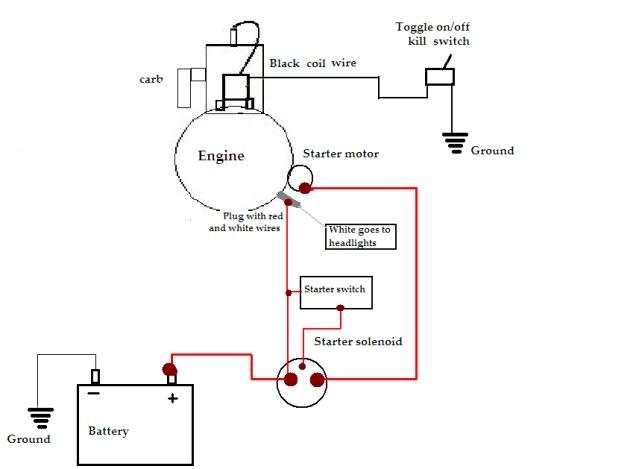 BN_4369] 8 Hp Briggs Stratton Engine Diagram Schematic WiringBedr Norab Ilari Ratag Skat Phae Mohammedshrine Librar Wiring 101