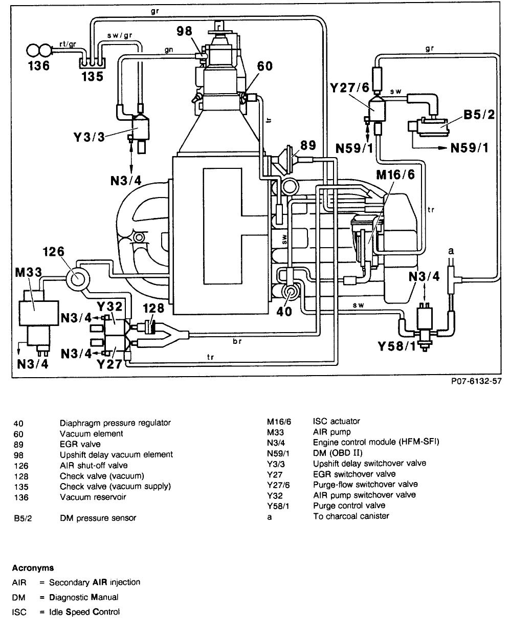 Mercedes Benz Vacuum Diagram 2012 Wildcat 1000 Wiring Diagram Controlwiring Yenpancane Jeanjaures37 Fr