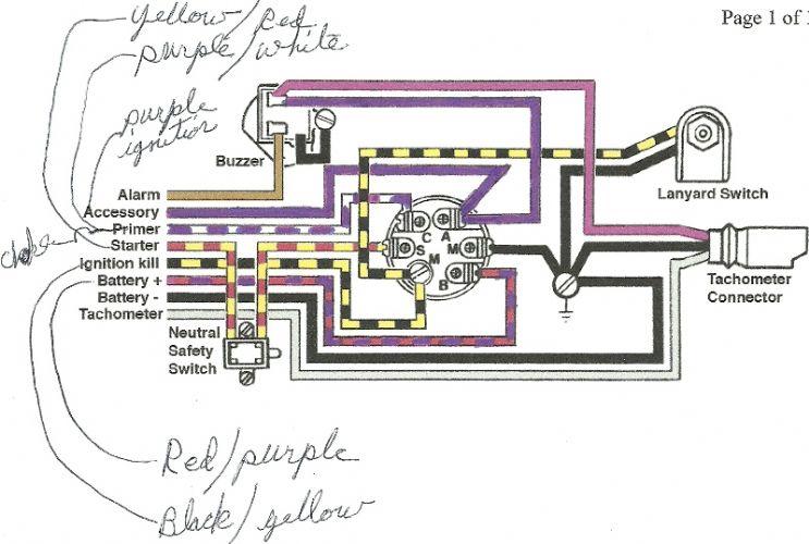 Incredible Ignition Switch Troubleshooting Wiring Diagrams Pontoon Forum Wiring Cloud Monangrecoveryedborg