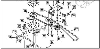 cub cadet wiring diagram for ltx 1050 ltx 1045 cub cadet wiring diagram e3 wiring diagram  ltx 1045 cub cadet wiring diagram e3