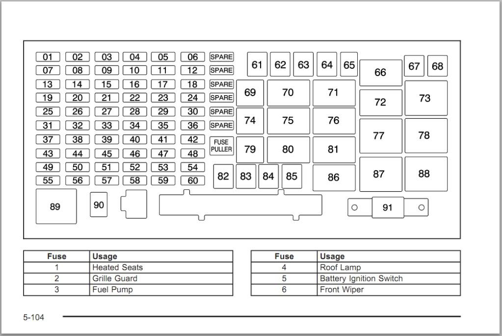 TA_5327] 06 Hummer H3 Dash Fuse Box LocationSulf Abole Norab Genion Hendil Mohammedshrine Librar Wiring 101