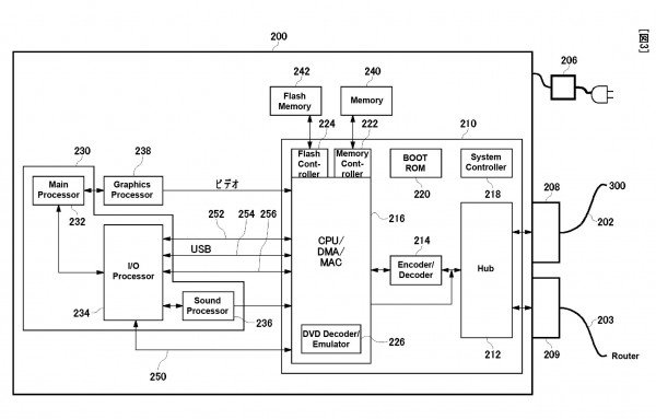 [SCHEMATICS_48IS]  WE_6282] Ps2 Slim Power Wire Diagram Download Diagram | Slim Ps2 Wiring Diagram |  | Throp Perm Vira Mohammedshrine Librar Wiring 101