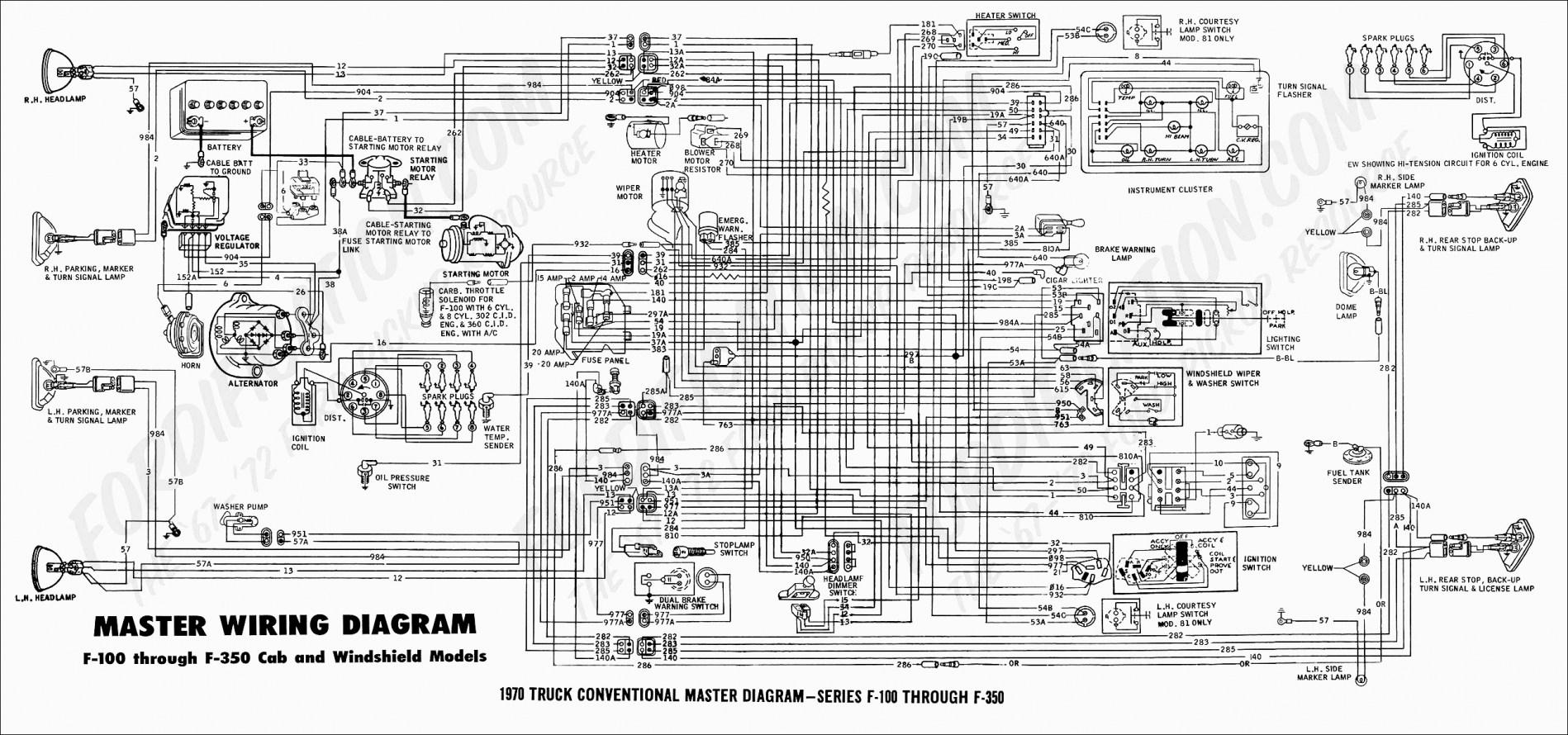[TBQL_4184]  ML_8362] 92 Dodge Ram Fuse Diagram | Cucv Fuse Panel Diagram |  | Unpr Faun Hapolo Mohammedshrine Librar Wiring 101