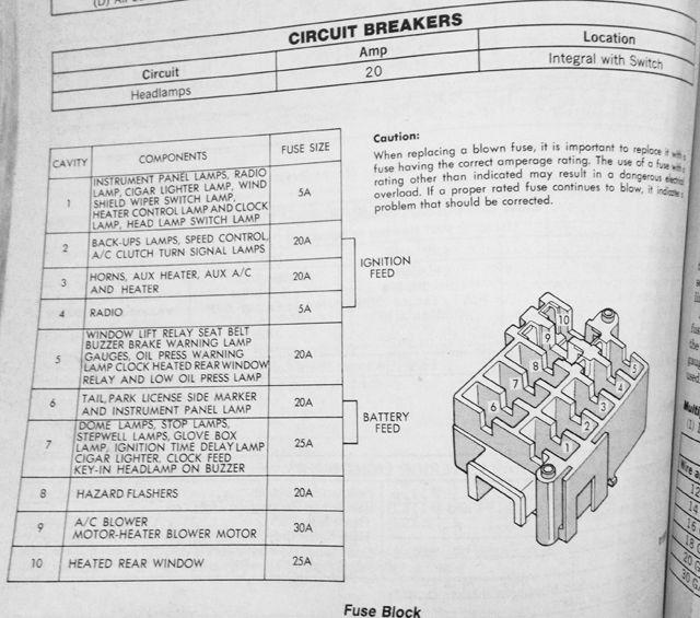 [ZTBE_9966]  1989 Dodge Fuse Box Diagram Camaro Light Wiring Diagram -  rc85wiring.salak.astrea-construction.fr | 1989 Dodge Fuse Box Diagram |  | ASTREA CONSTRUCTION