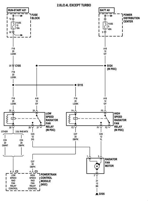 Prime 2009 Pt Cruiser Wiring Diagrams Pdf Epub Library Wiring Cloud Xortanetembamohammedshrineorg